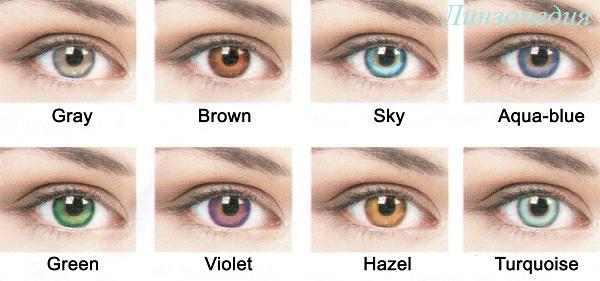 Цветные линзы были созданы компанией СІВІ Vision в 1981 г.
