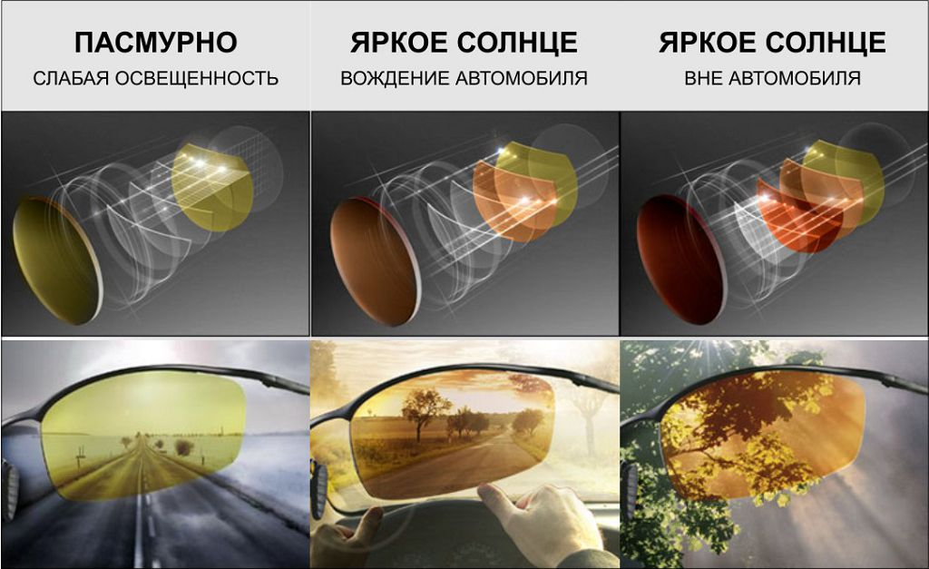 Вид в очках с желтыми линзами