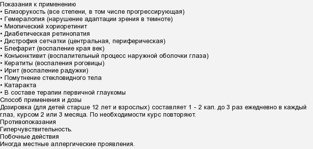 Показания к применению глазных капель по Федорову