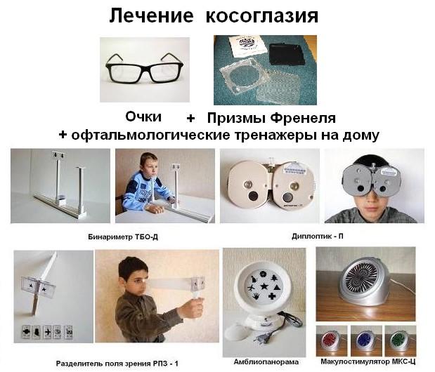Гетеротропия