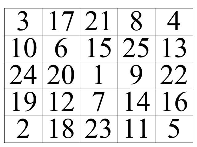 Таблица Шульте