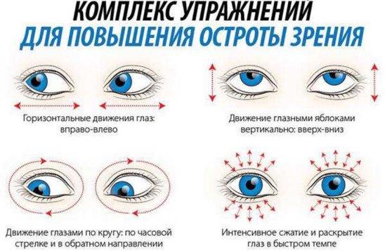 Выполнение упражнений для восстановления зрения
