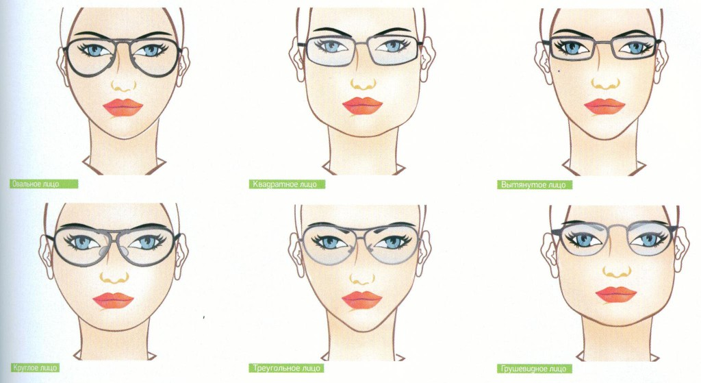 Оправа очков для зрения по типу лица
