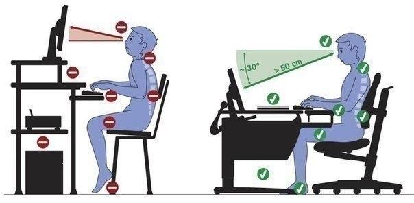 Правильное положение при работе за компьютером