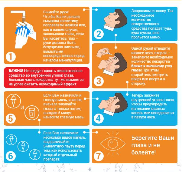 Как правильно закапывать глаза