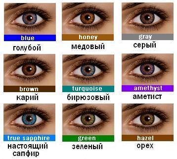 Болит глаз ухудшается зрение