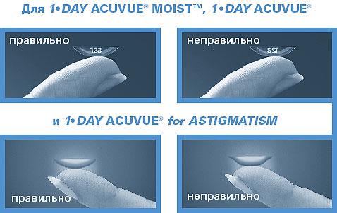 Правильное положение линзы 1•DAY ACUVUE