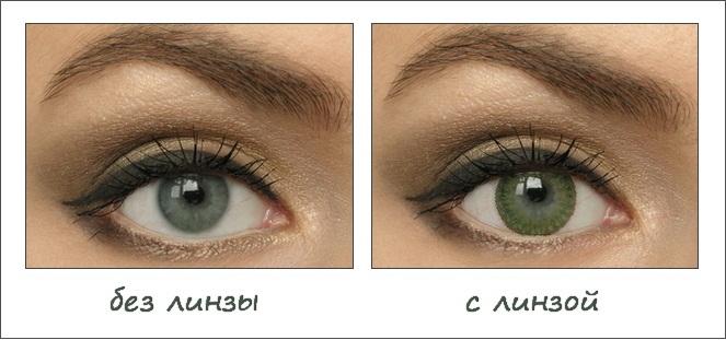 Пример увеличивающих линз на глазах