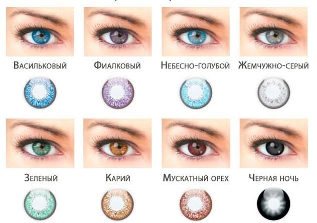 Глаза как линзы