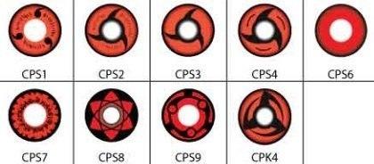 Типы глазных Шаринган