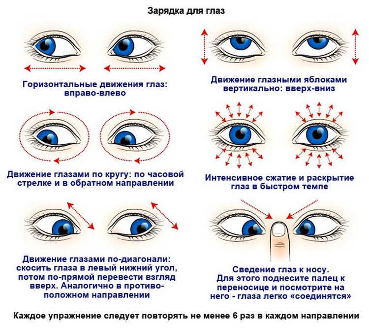 Упражнения для глаз как сделать их больше 73