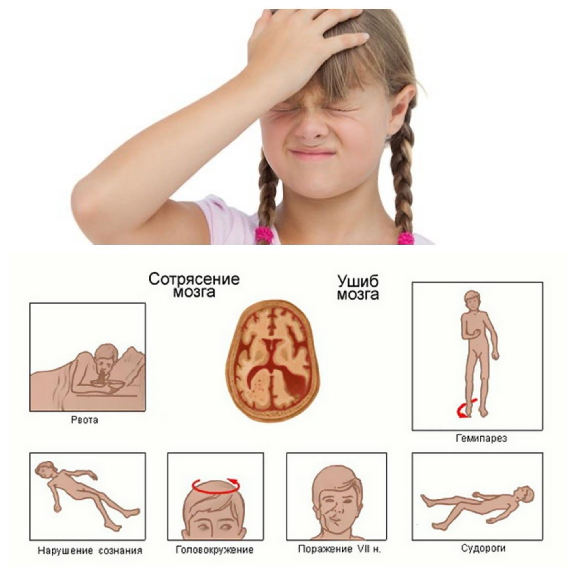 Ребенок часто моргает глазами - причины, лечение и профилактика!