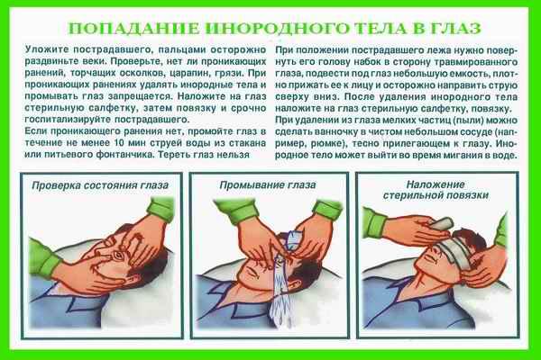 Доврачебная помощь при инородном теле в глазу