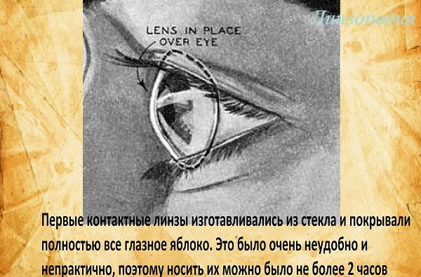 Стеклянная линза Адольфа Фика