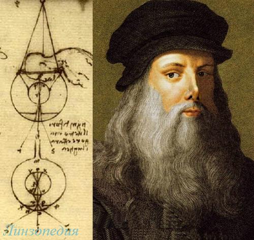 Леонардно да Винчи - изобретатель контактных линз.