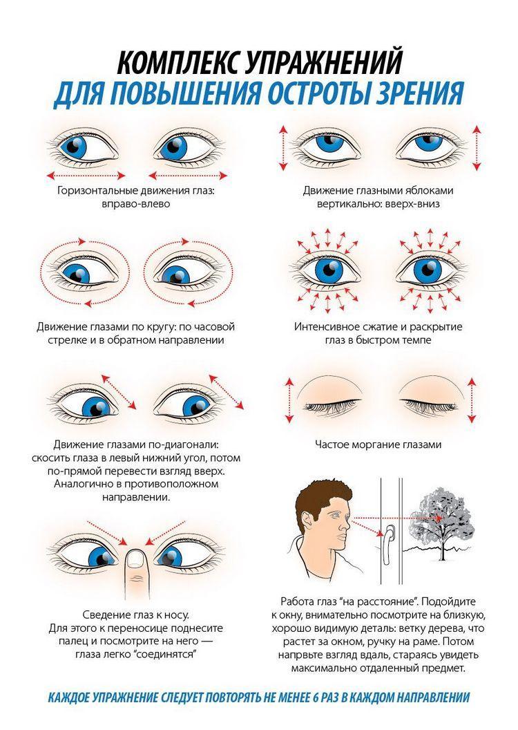 Комплекс упражнений для глаз при работе на компьютере