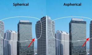 Асферические линзы для глаз – видеть мир с высоким разрешением
