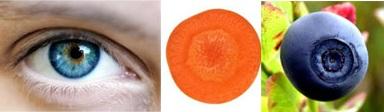 Полезные продукты для глаз