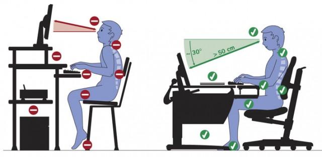 Соблюдайте правила при работе за компьютером