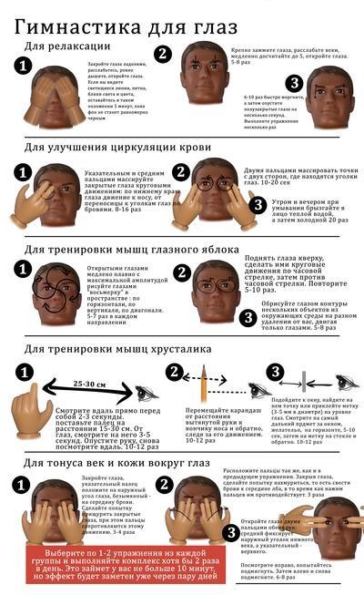 Гимнастика для глаз для всех мыщц глаза