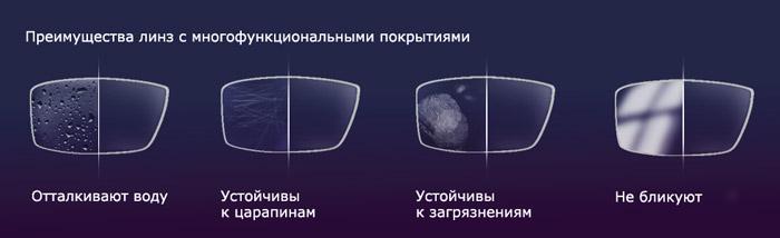Линзы для очков с многофункциональным покрытием