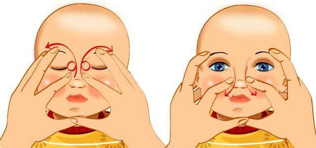 Массаж слезного канала у новорожденных зачем и как он проводится