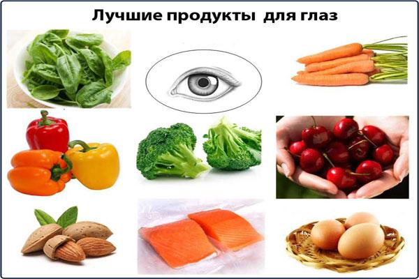 Продукты с витаминами для глаз