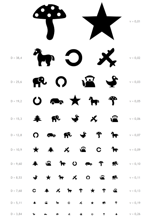 Таблица Орловой для детей