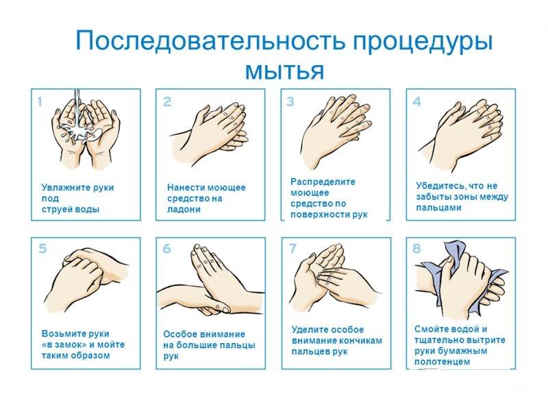 Уход за линзами начинается с мытья рук