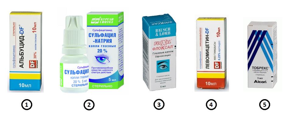 Лекарства для лечения конъюнктивита