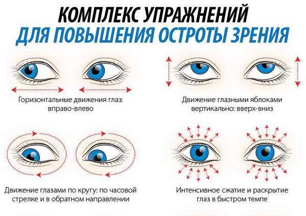 Несколько упражнений для повышения остроты зрения