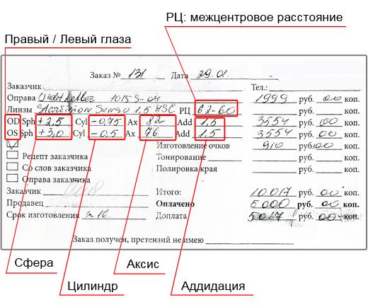 Пример расшифровки рецепта на очки