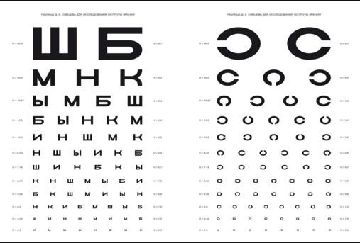 Традиционная таблица Сивцева