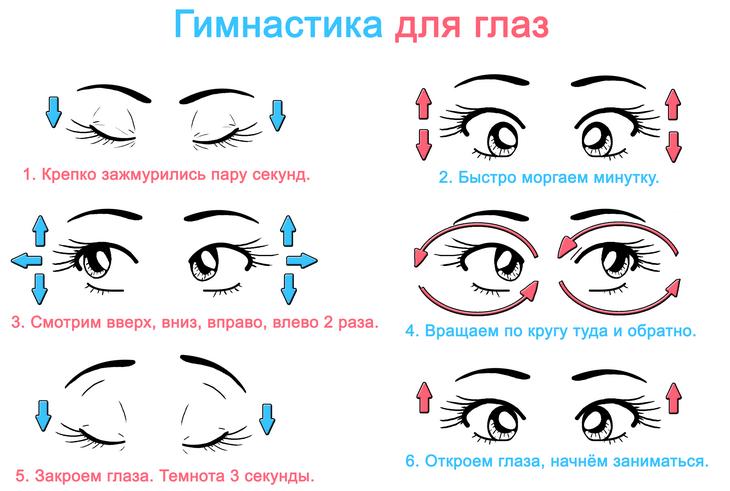Упражнения для гимнастики глаз