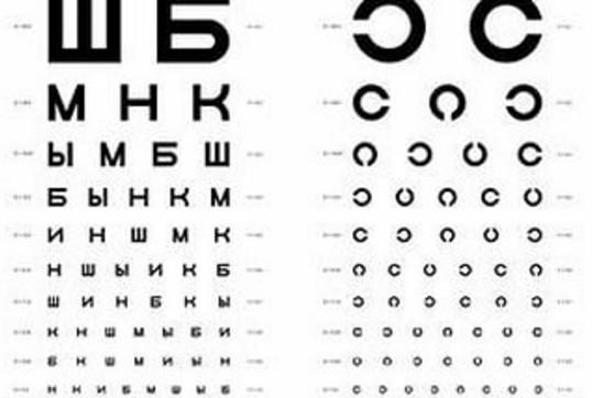 Таблица для проверки зрения
