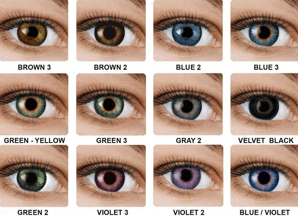 Зрачок глаза наркомана фото маленькие или большие зрачки