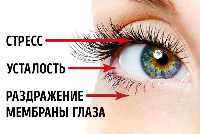 Дрожь в веке происходит из-за мышечных спазмов глаза