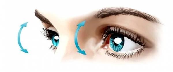 Гимнастика для глаз по Норбекову: зарядка для улучшения и восстановления зрения на видео