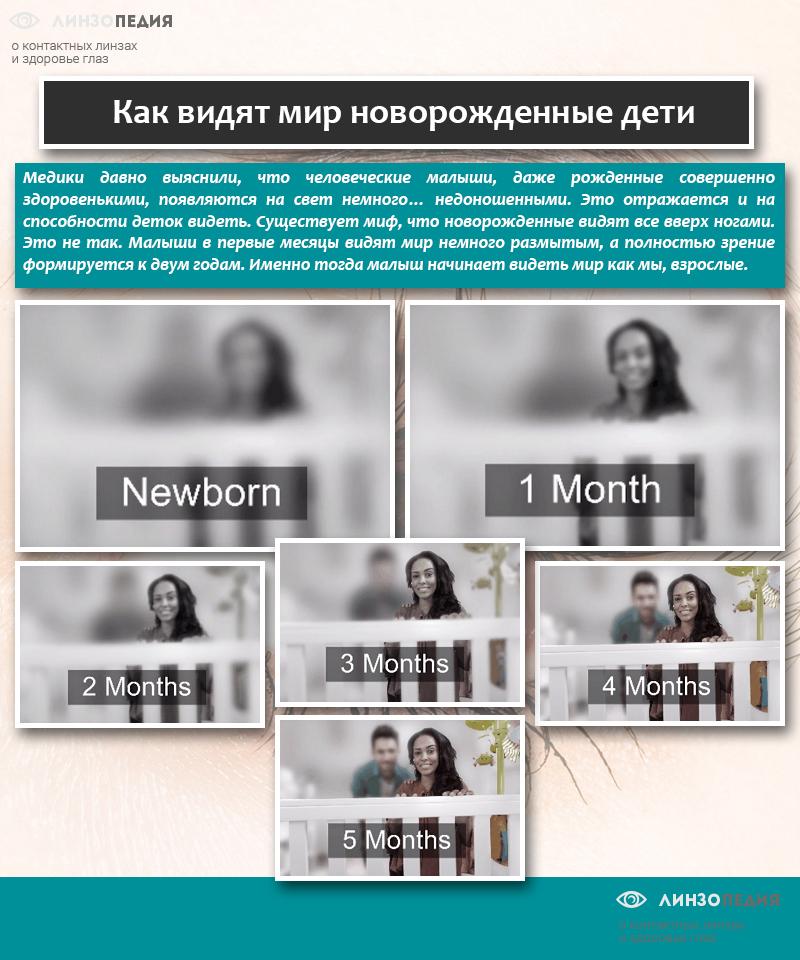 Как видят мир новорожденные дети
