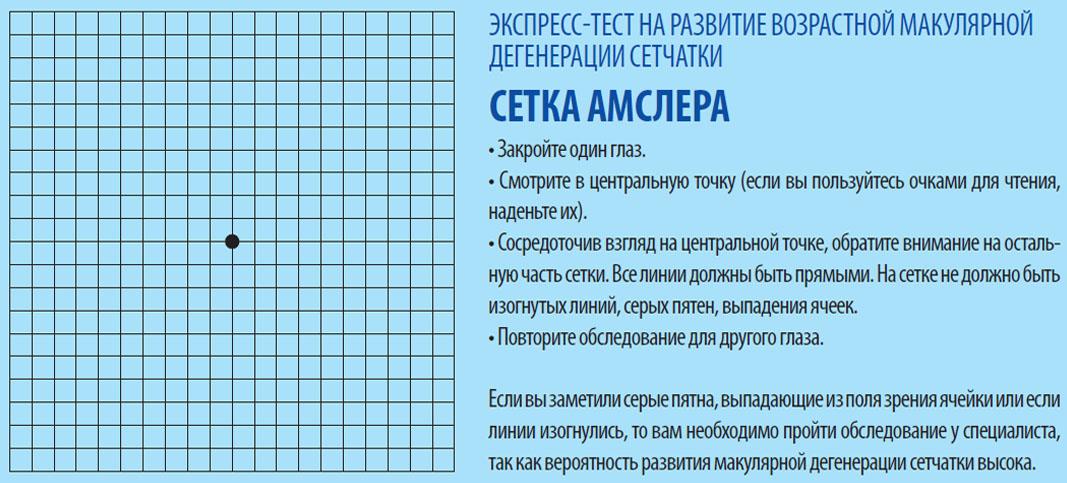 Как защитить сетчатку глаза и предупредить возрастные изменения