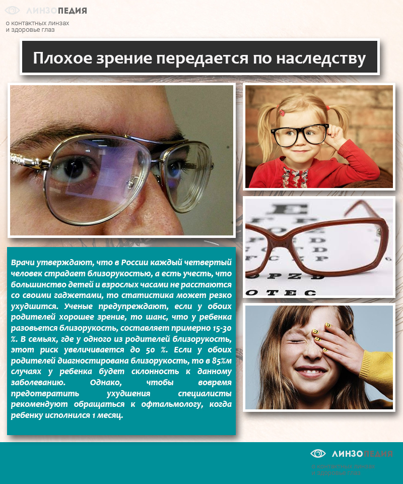 Плохое зрение передается по наследству