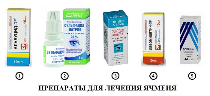 Препараты для лечения ячменя