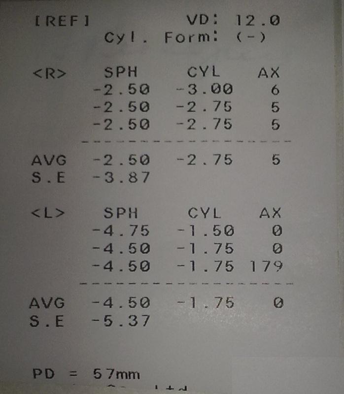 Пример результатов обследования