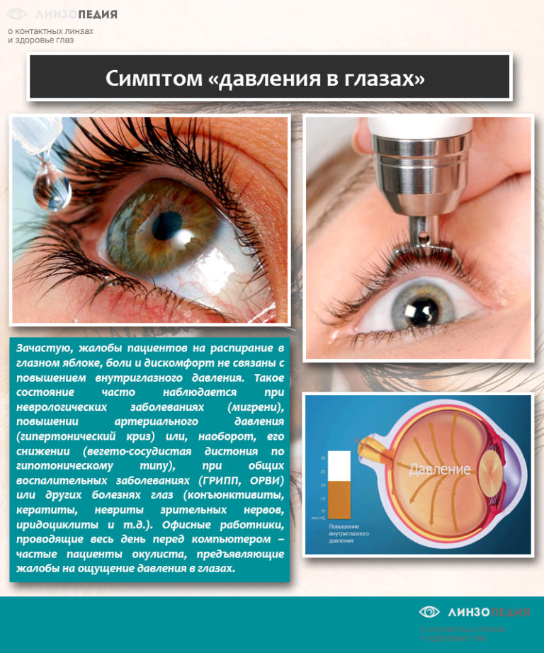 Повышение глазного давления причины