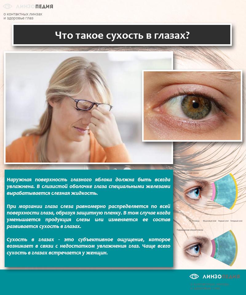Что такое сухость в глазах