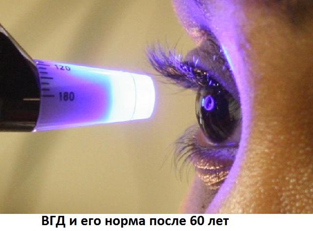 Изображение - Норма глазного давления у женщин %D0%92%D0%93%D0%94-%D0%B8-%D0%B5%D0%B3%D0%BE-%D0%BD%D0%BE%D1%80%D0%BC%D0%B0-%D0%BF%D0%BE%D1%81%D0%BB%D0%B5-60