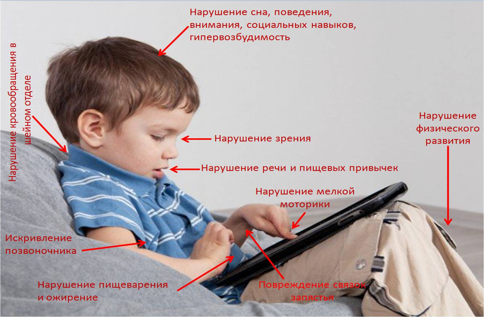 Вред планшета для ребенка