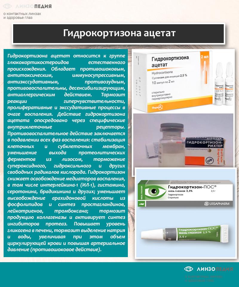 Гидрокортизона ацетат