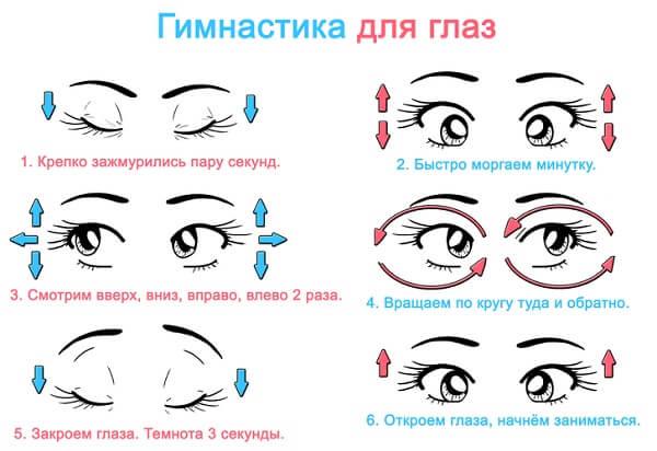 Дальнозоркость - упражнения для глаз