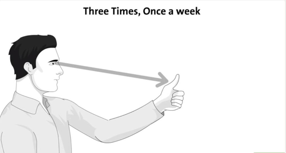 Отодвиньте большой палец